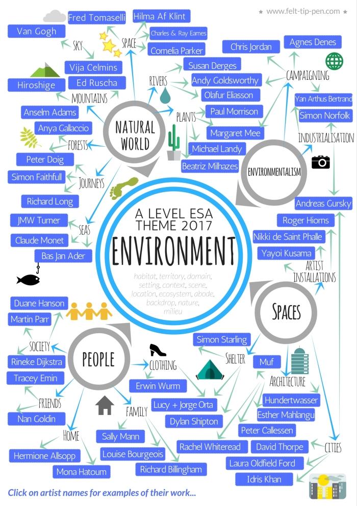 environment-jpg